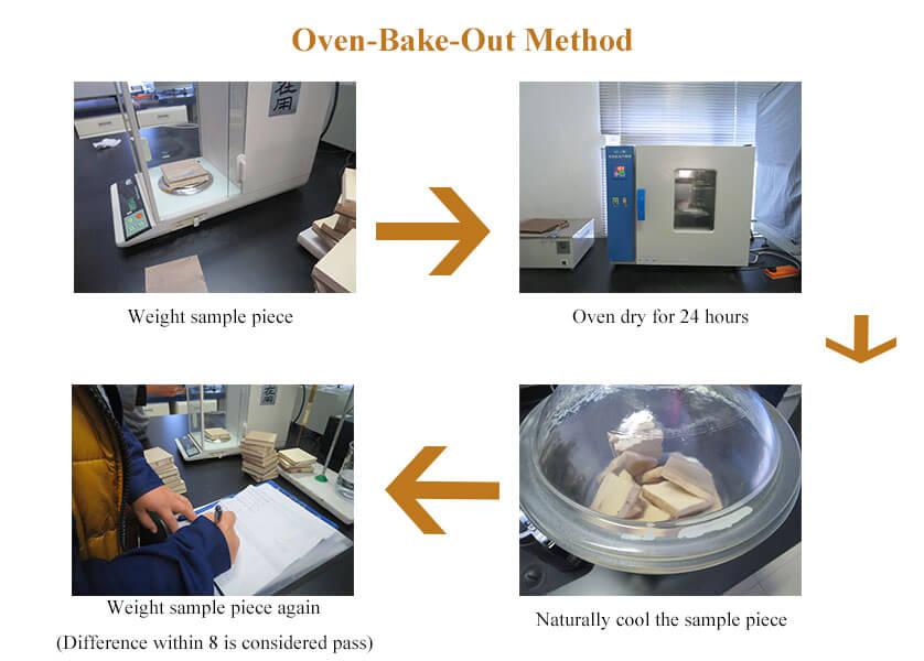 engineered flooring oven-bake-out method test