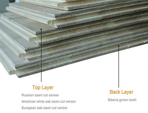 2 Layer Engineered Flooring—— Special For US Market